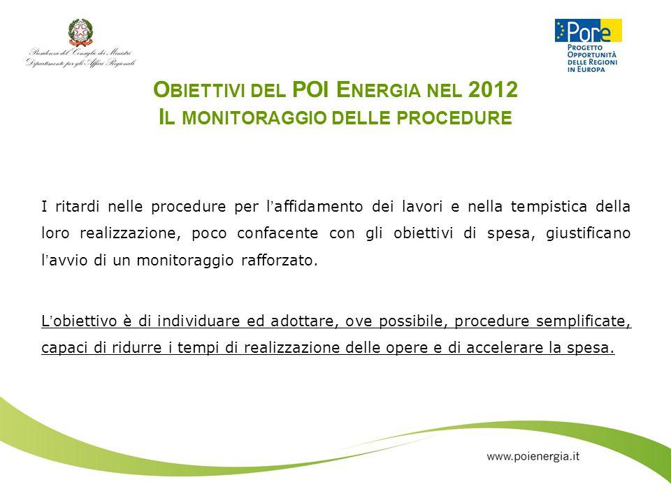 Obiettivi del POI Energia nel 2012 Il monitoraggio delle procedure