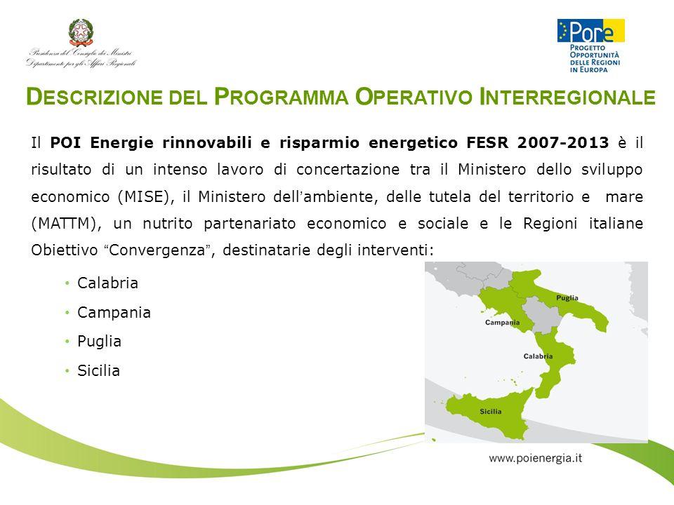 Descrizione del Programma Operativo Interregionale