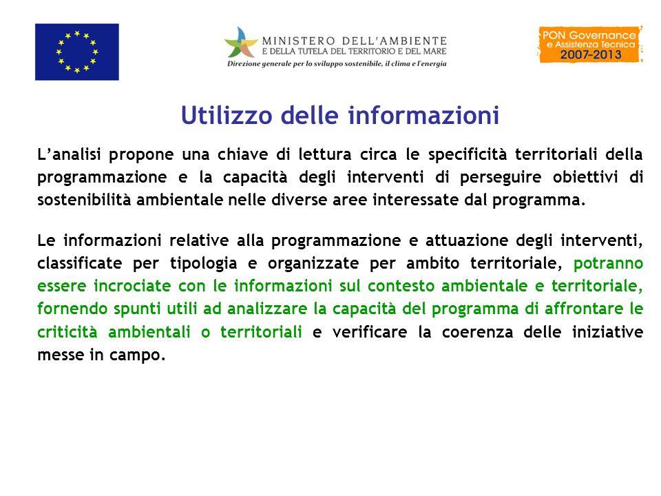 Utilizzo delle informazioni
