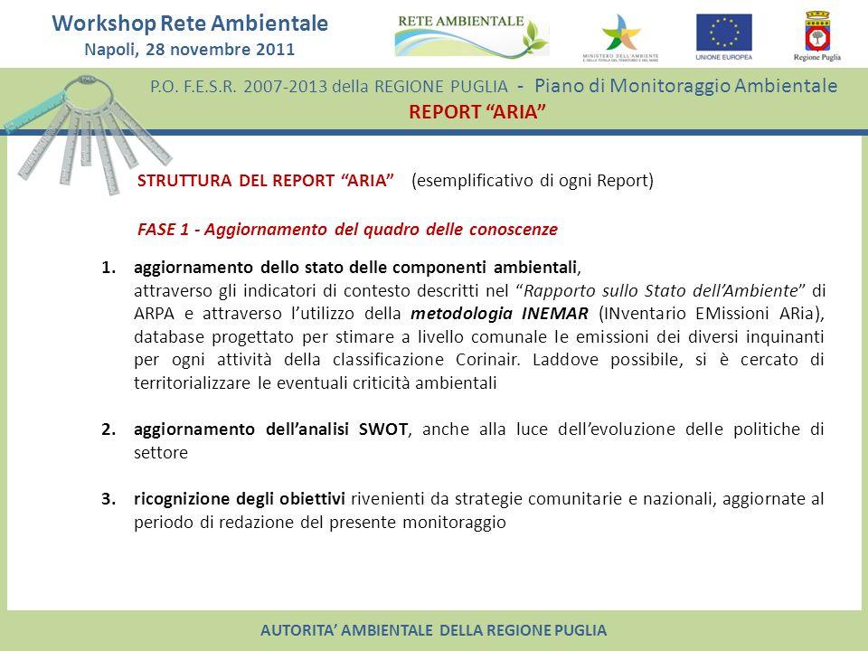 STRUTTURA DEL REPORT ARIA (esemplificativo di ogni Report)