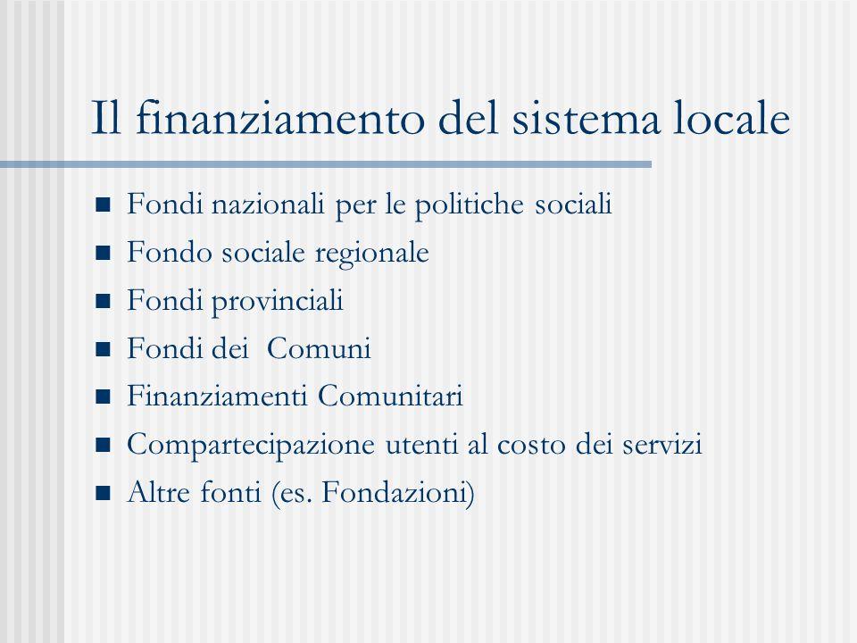 Il finanziamento del sistema locale