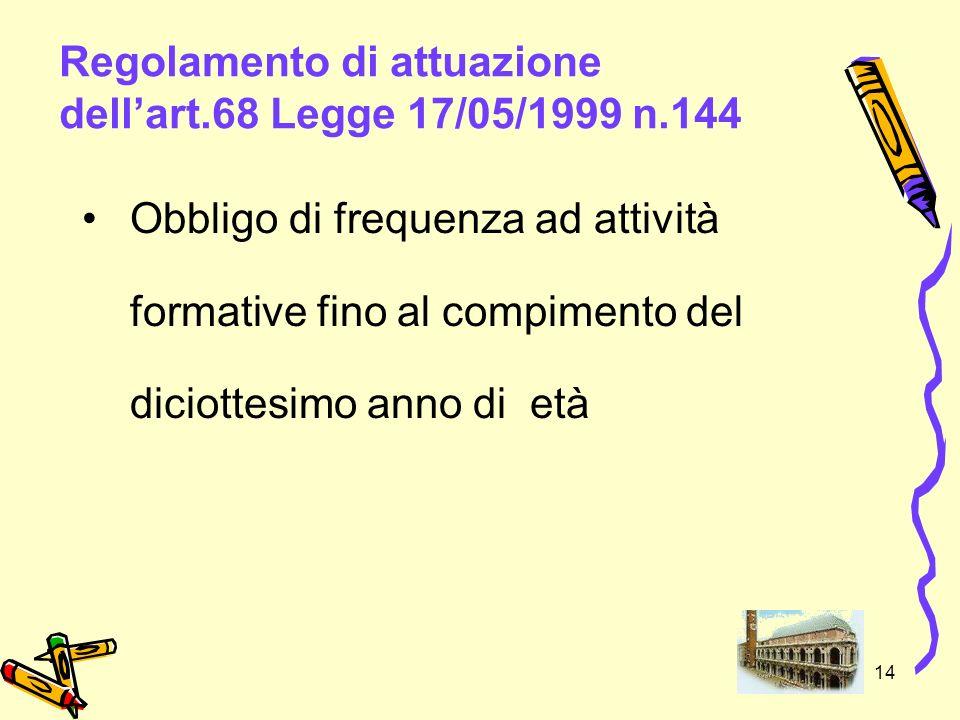Regolamento di attuazione dell'art.68 Legge 17/05/1999 n.144