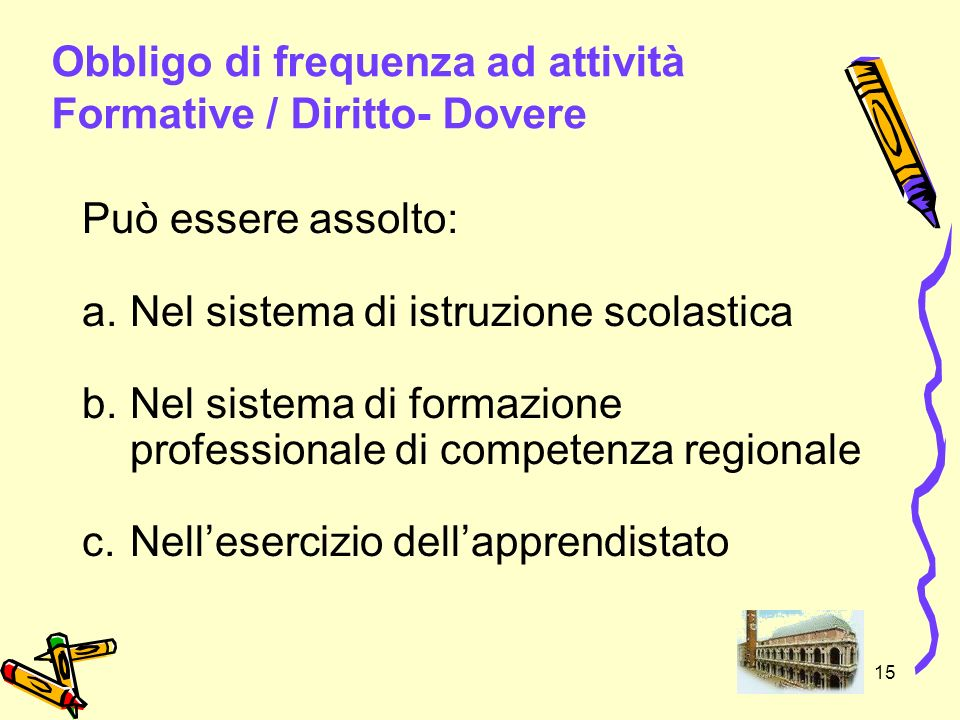 Obbligo di frequenza ad attività Formative / Diritto- Dovere