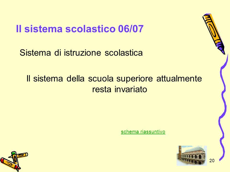 Il sistema scolastico 06/07