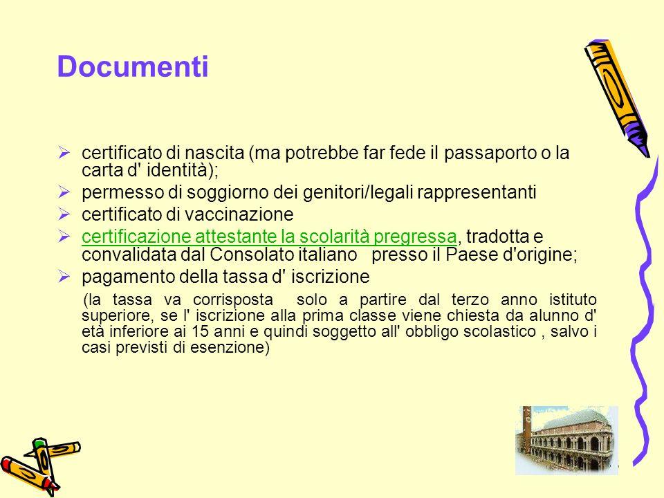 Documenti certificato di nascita (ma potrebbe far fede il passaporto o la carta d identità);
