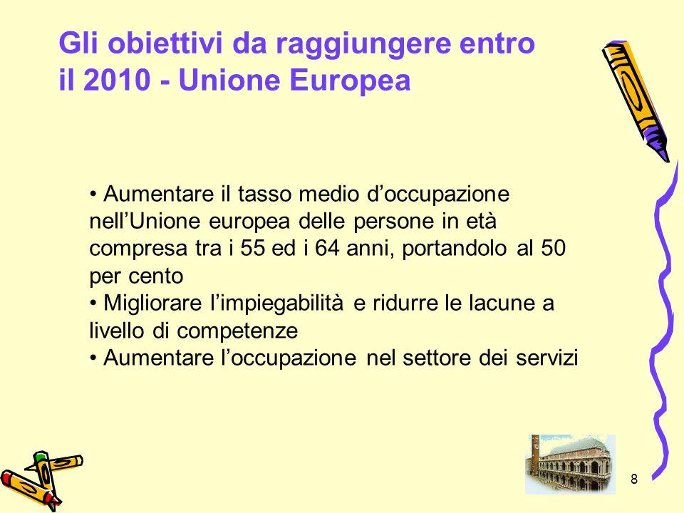 Gli obiettivi da raggiungere entro il 2010 - Unione Europea