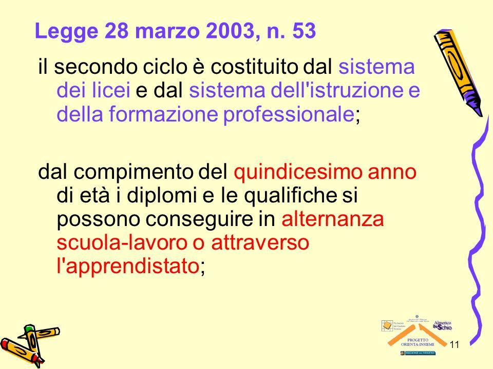Legge 28 marzo 2003, n. 53 il secondo ciclo è costituito dal sistema dei licei e dal sistema dell istruzione e della formazione professionale;