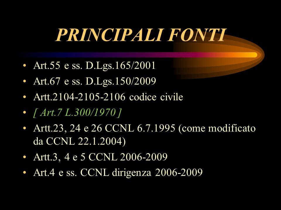 PRINCIPALI FONTI Art.55 e ss. D.Lgs.165/2001
