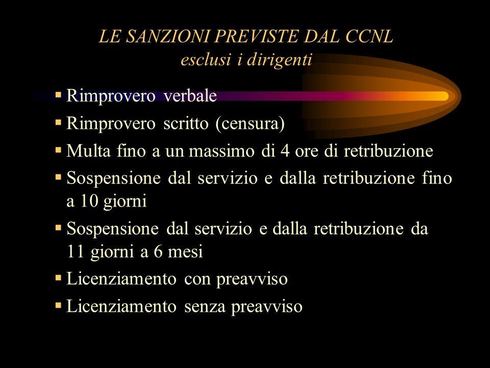 LE SANZIONI PREVISTE DAL CCNL esclusi i dirigenti