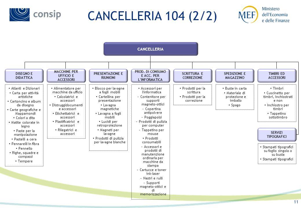 CANCELLERIA 104 (2/2) CANCELLERIA DISEGNO E DIDATTICA