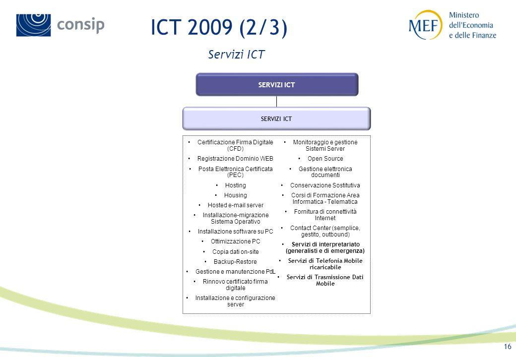 ICT 2009 (2/3) Servizi ICT SERVIZI ICT SERVIZI ICT