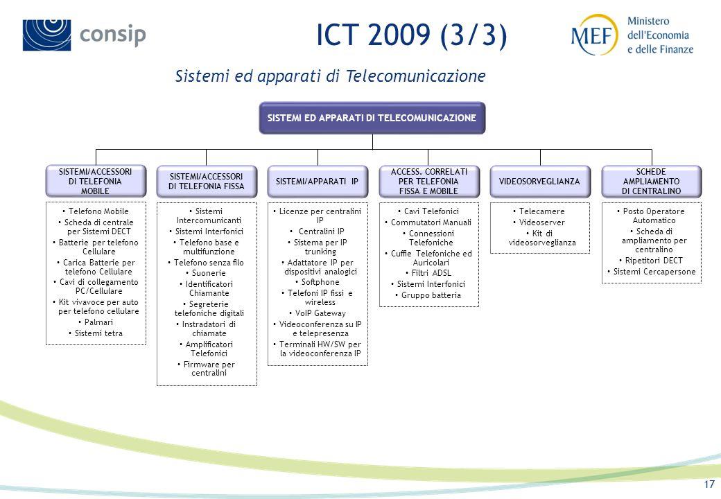 ICT 2009 (3/3) Sistemi ed apparati di Telecomunicazione