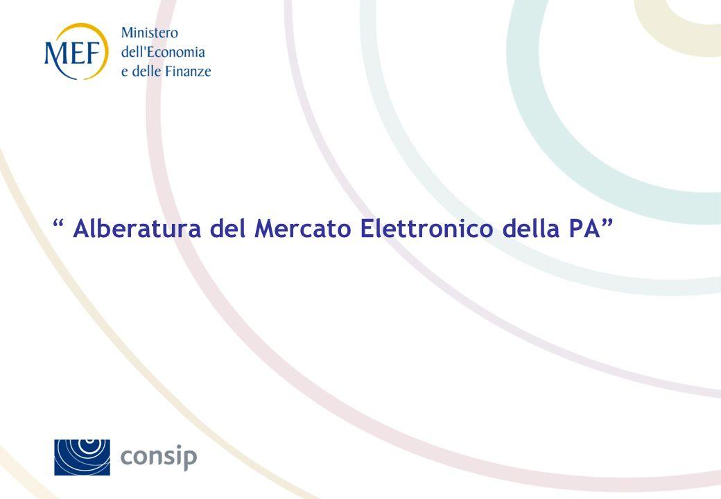 Alberatura del Mercato Elettronico della PA