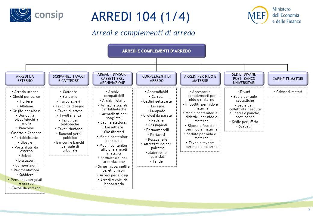 ARREDI E COMPLEMENTI D'ARREDO
