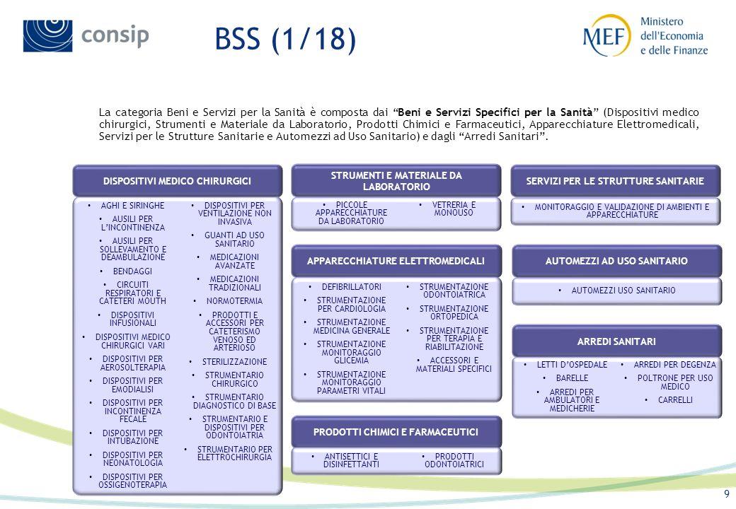 BSS (1/18)