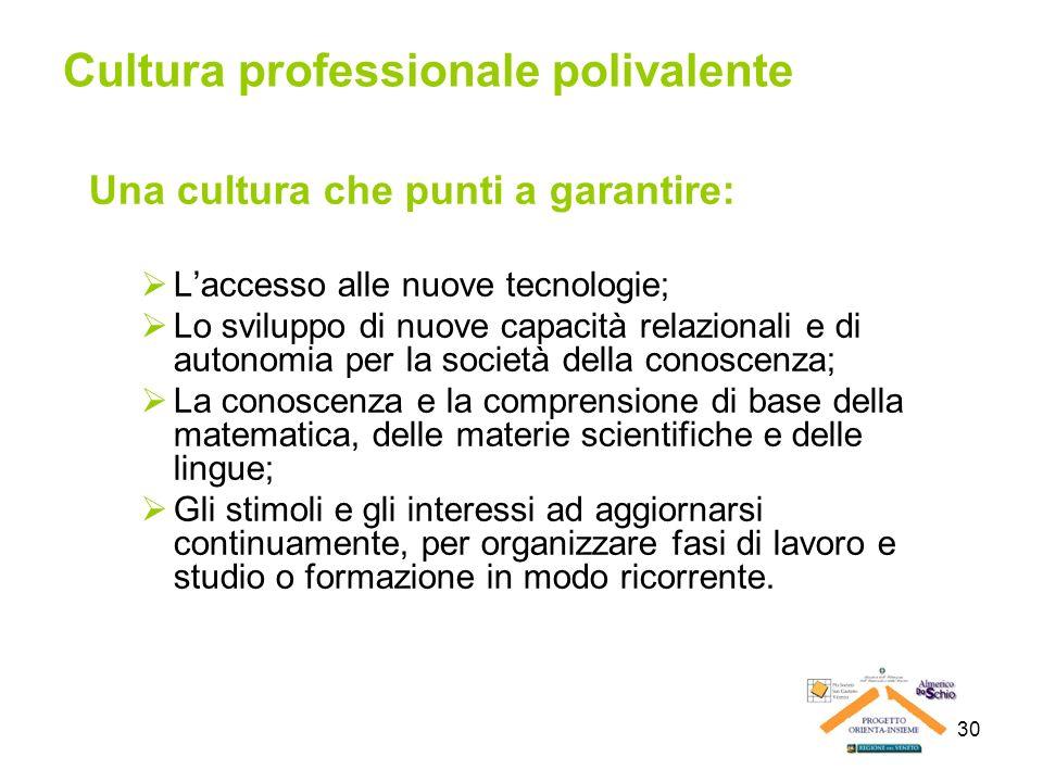 Cultura professionale polivalente