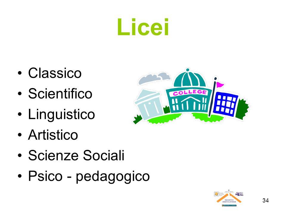 Licei Classico Scientifico Linguistico Artistico Scienze Sociali