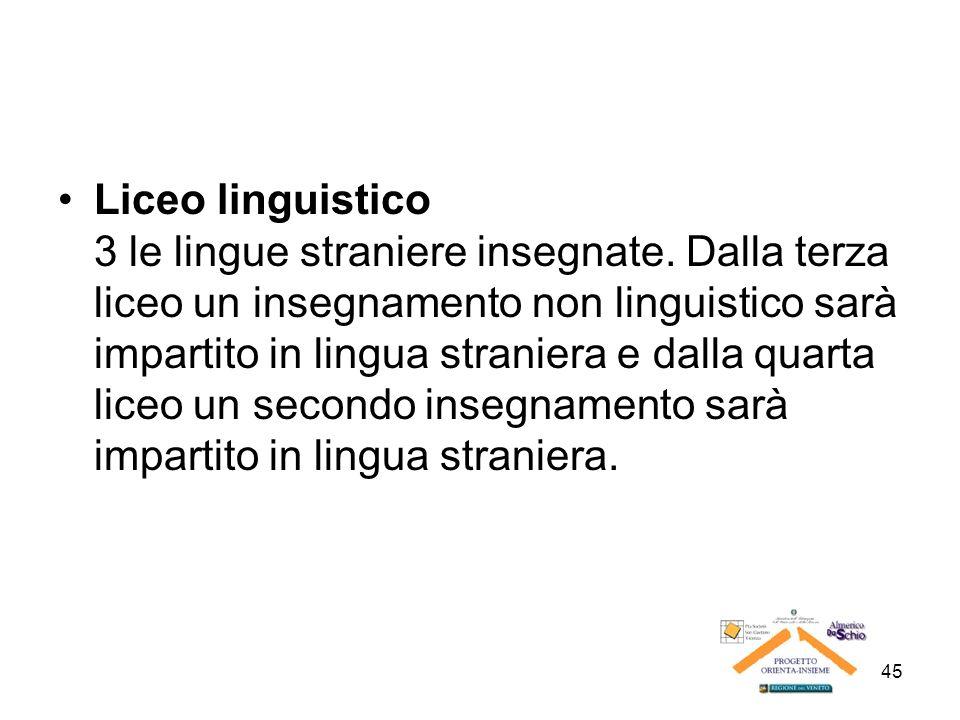 Liceo linguistico 3 le lingue straniere insegnate