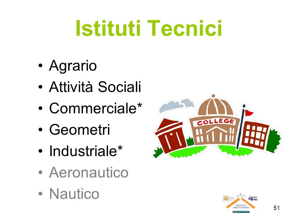 Istituti Tecnici Agrario Attività Sociali Commerciale* Geometri