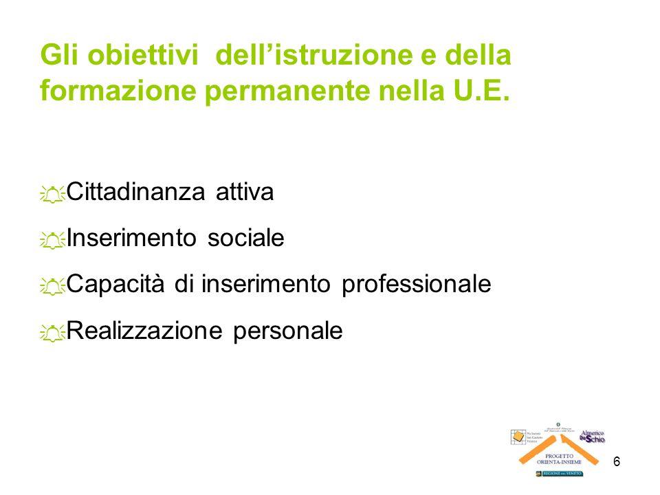 Gli obiettivi dell'istruzione e della formazione permanente nella U.E.