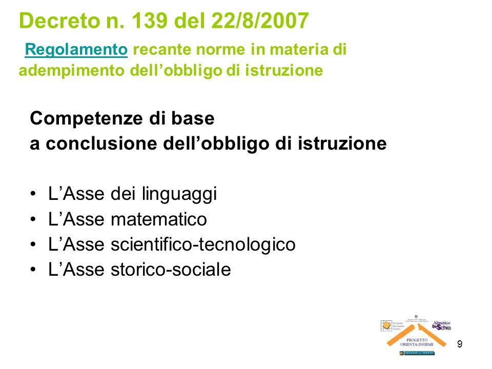 Decreto n. 139 del 22/8/2007 Regolamento recante norme in materia di adempimento dell'obbligo di istruzione