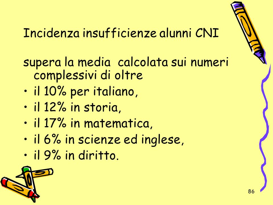 Incidenza insufficienze alunni CNI