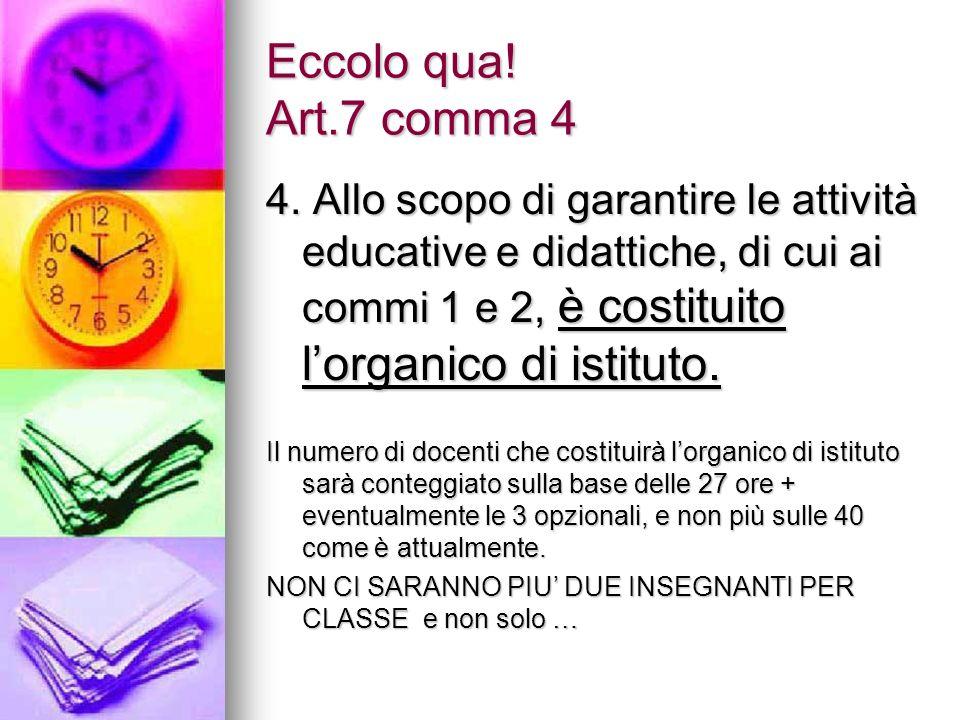 Eccolo qua! Art.7 comma 4 4. Allo scopo di garantire le attività educative e didattiche, di cui ai commi 1 e 2, è costituito l'organico di istituto.