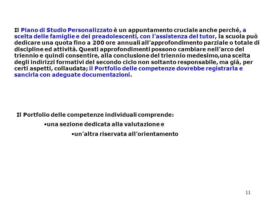 Il Portfolio delle competenze individuali comprende:
