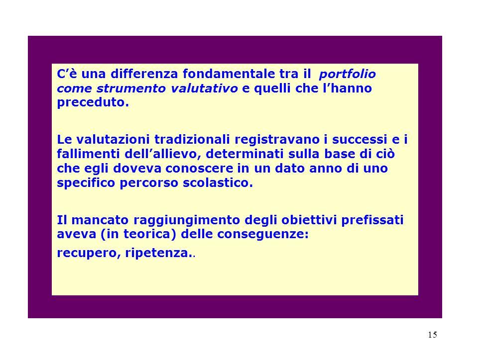 C'è una differenza fondamentale tra il portfolio come strumento valutativo e quelli che l'hanno preceduto.
