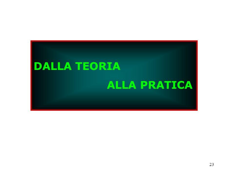 DALLA TEORIA ALLA PRATICA