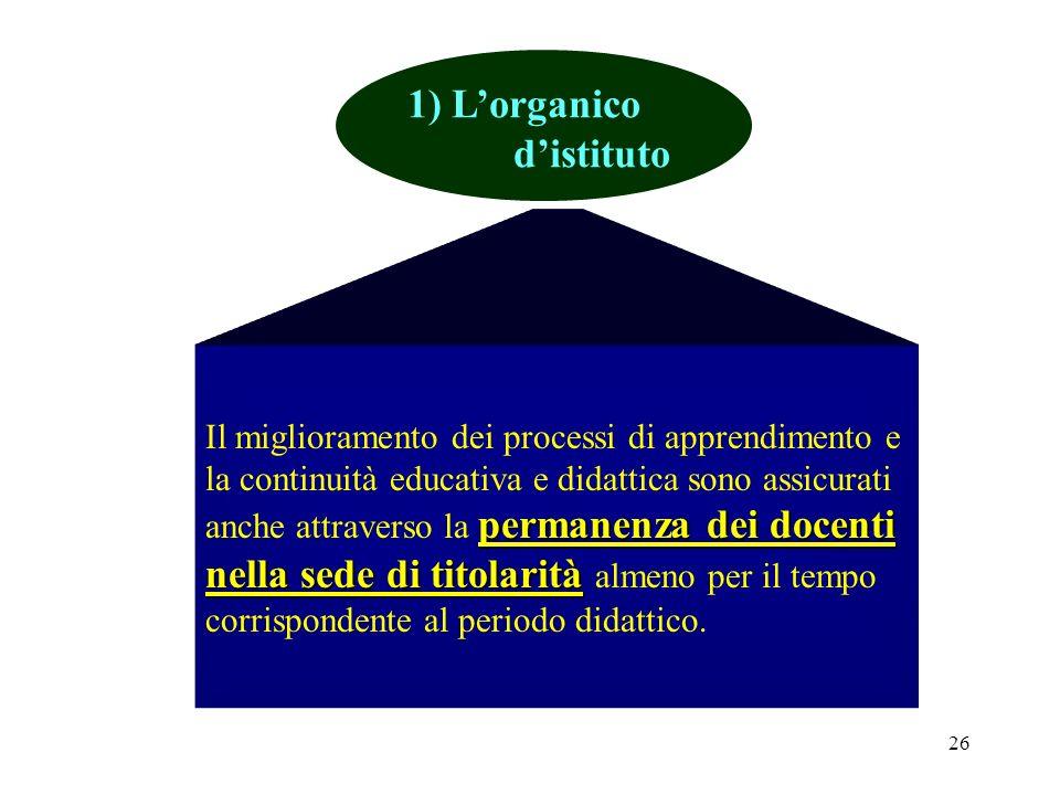 1) L'organico d'istituto