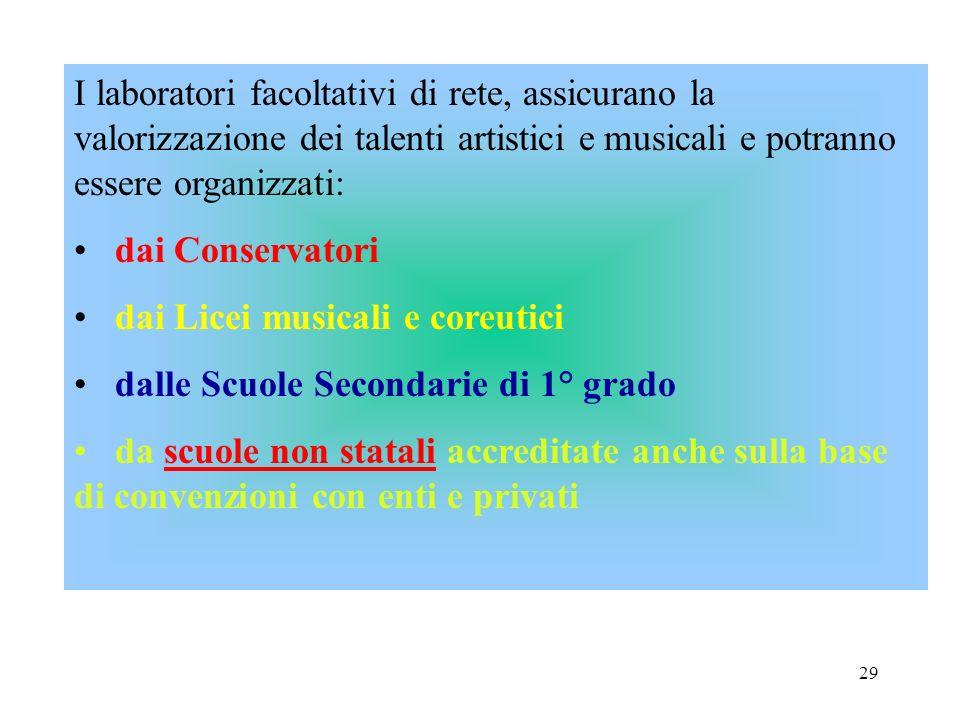 I laboratori facoltativi di rete, assicurano la valorizzazione dei talenti artistici e musicali e potranno essere organizzati: