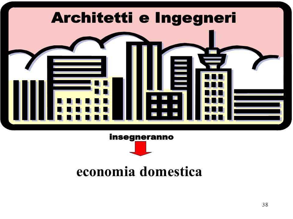 Architetti e Ingegneri