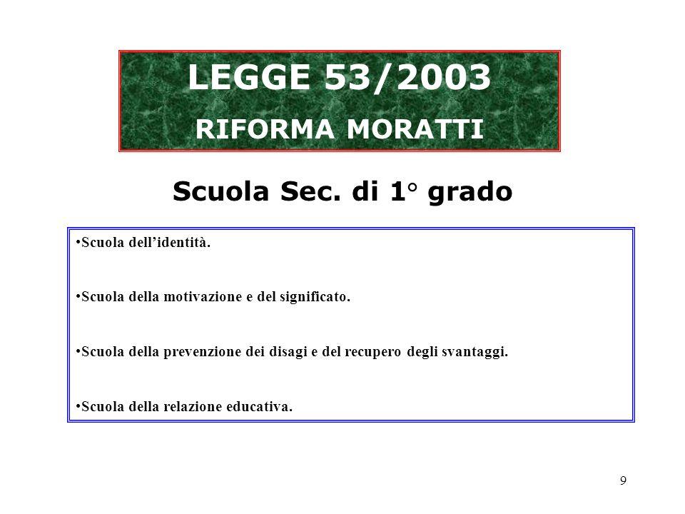 LEGGE 53/2003 RIFORMA MORATTI Scuola Sec. di 1° grado