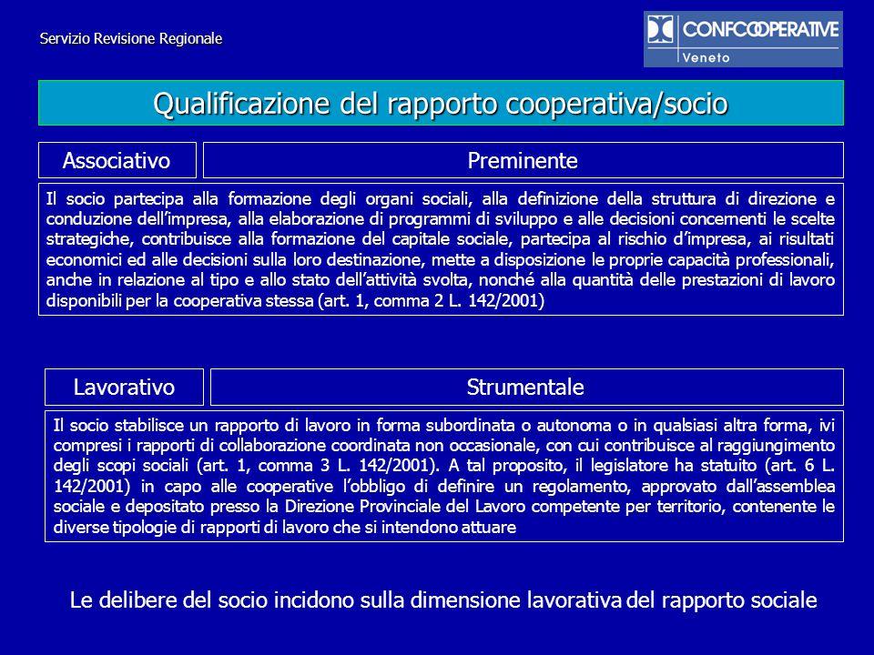 Qualificazione del rapporto cooperativa/socio