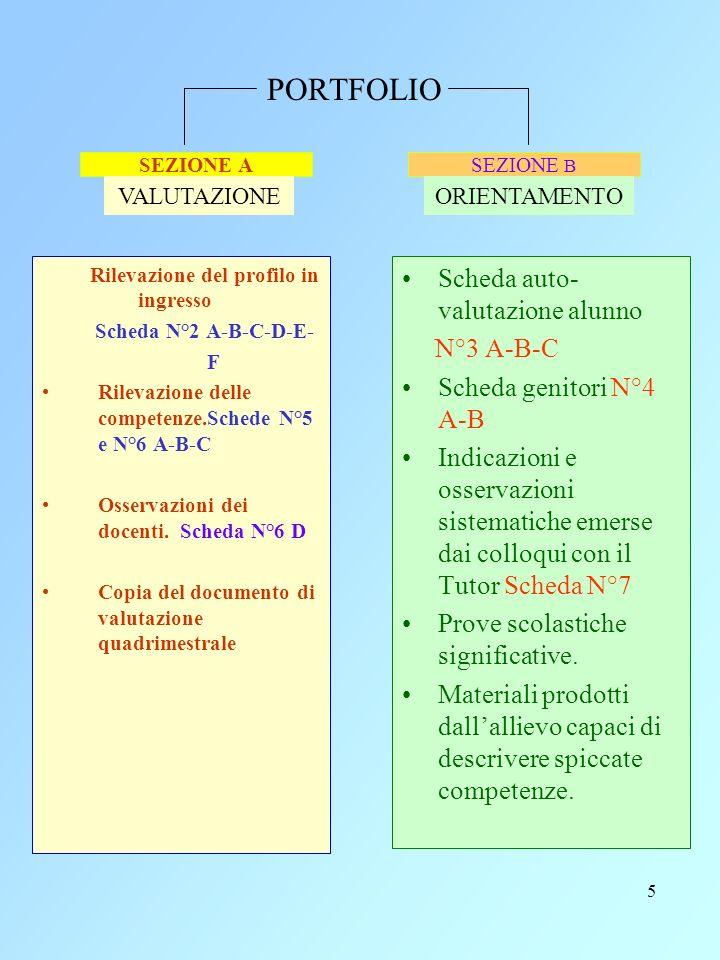 PORTFOLIO Scheda auto-valutazione alunno N°3 A-B-C