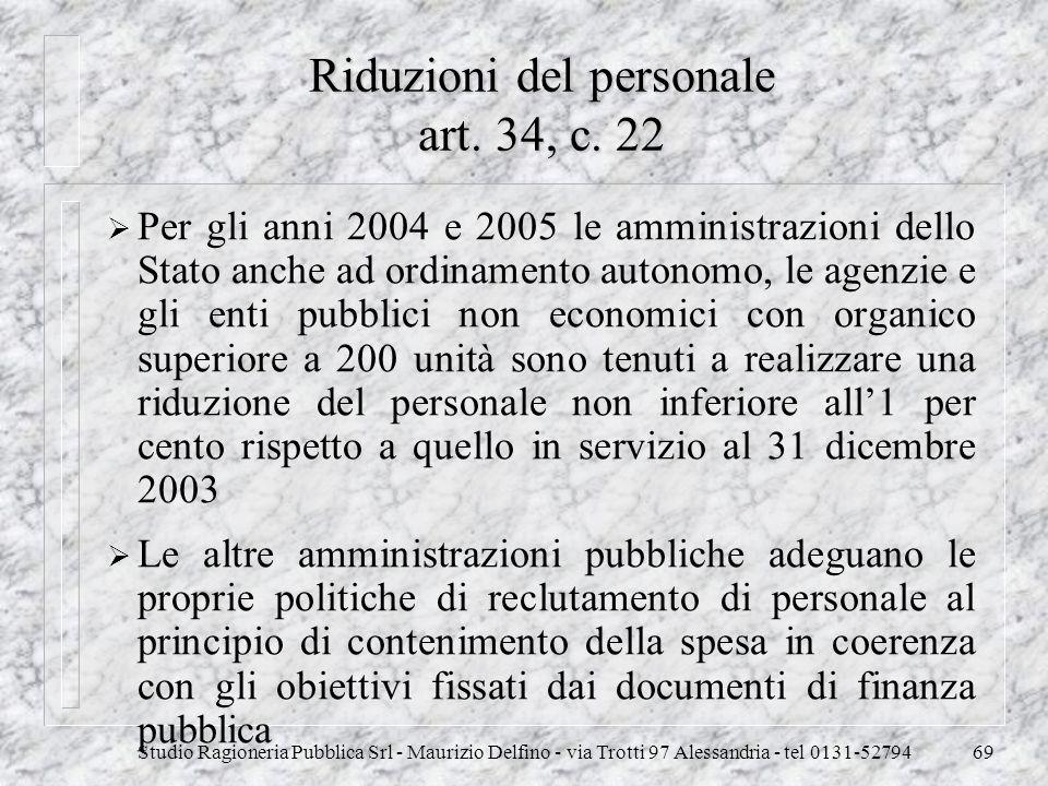 Riduzioni del personale art. 34, c. 22