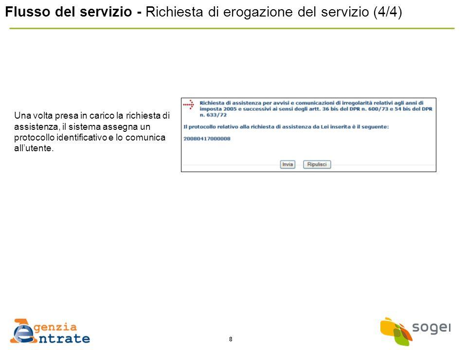 Flusso del servizio - Richiesta di erogazione del servizio (4/4)