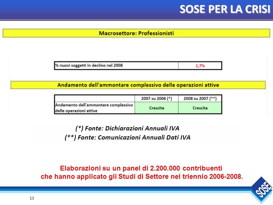 SOSE PER LA CRISI Elaborazioni su un panel di 2.200.000 contribuenti. che hanno applicato gli Studi di Settore nel triennio 2006-2008.