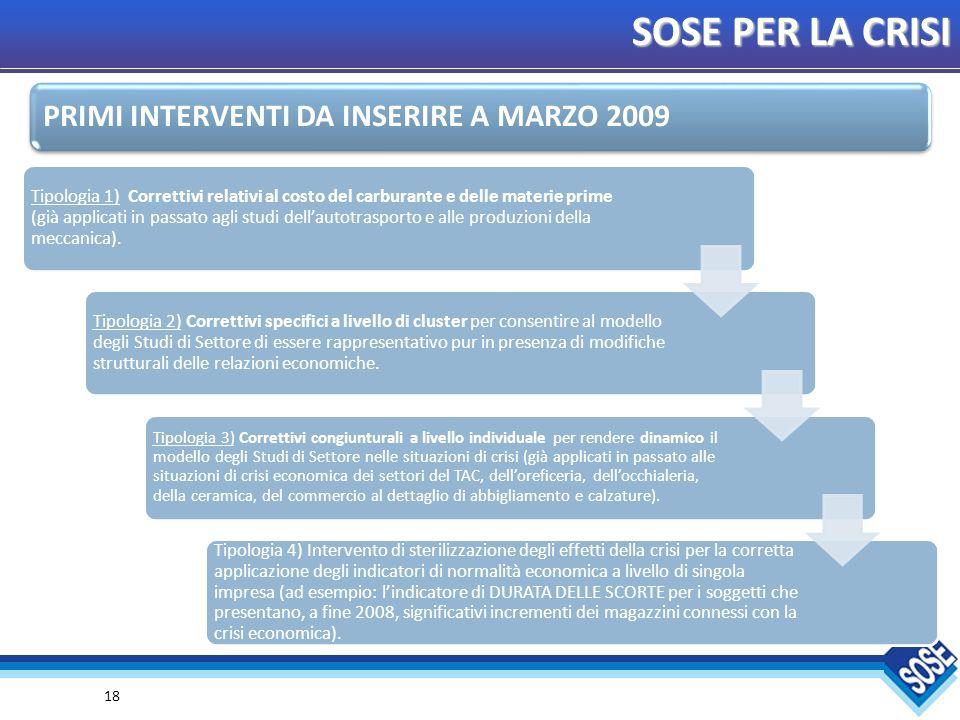 SOSE PER LA CRISI PRIMI INTERVENTI DA INSERIRE A MARZO 2009