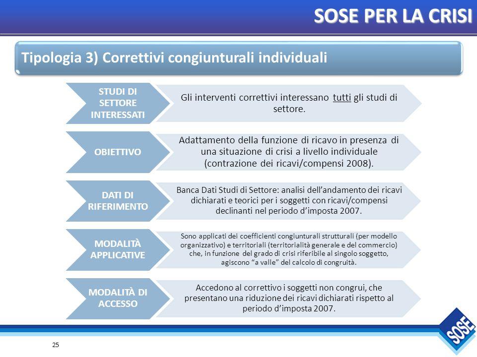 STUDI DI SETTORE INTERESSATI