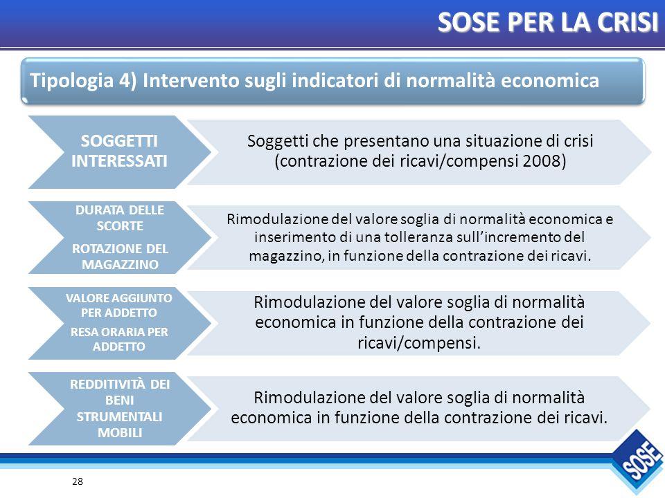 SOSE PER LA CRISI Tipologia 4) Intervento sugli indicatori di normalità economica. SOGGETTI INTERESSATI.
