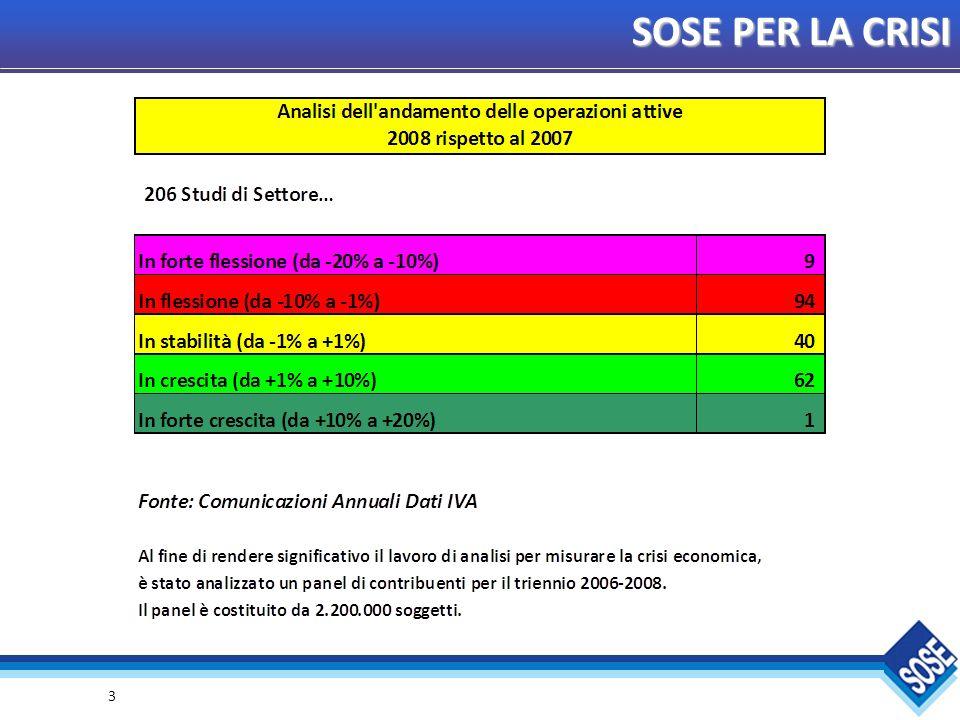 SOSE PER LA CRISI 3 3