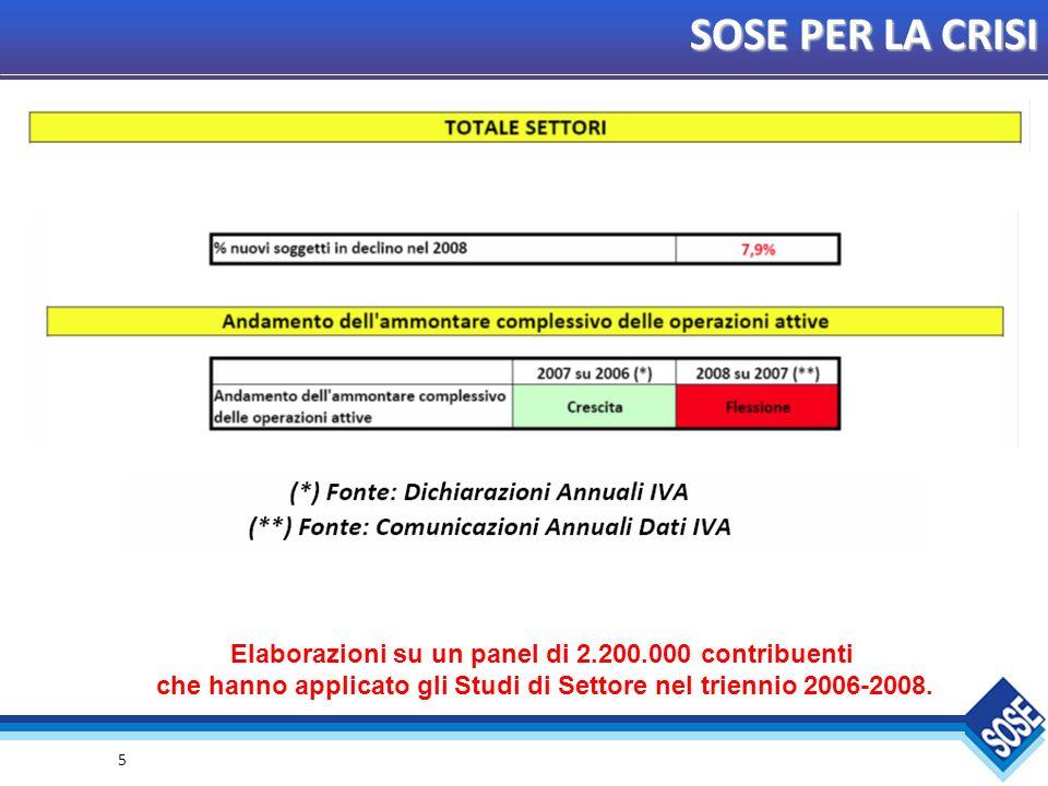 SOSE PER LA CRISI 5 Elaborazioni su un panel di 2.200.000 contribuenti