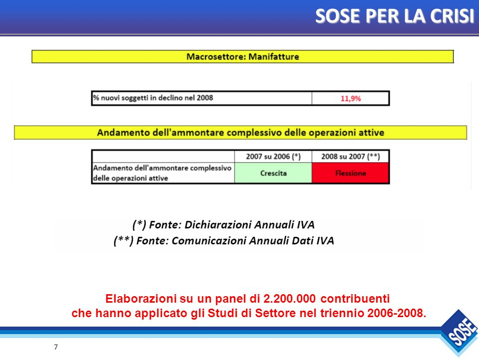 SOSE PER LA CRISI 7 Elaborazioni su un panel di 2.200.000 contribuenti