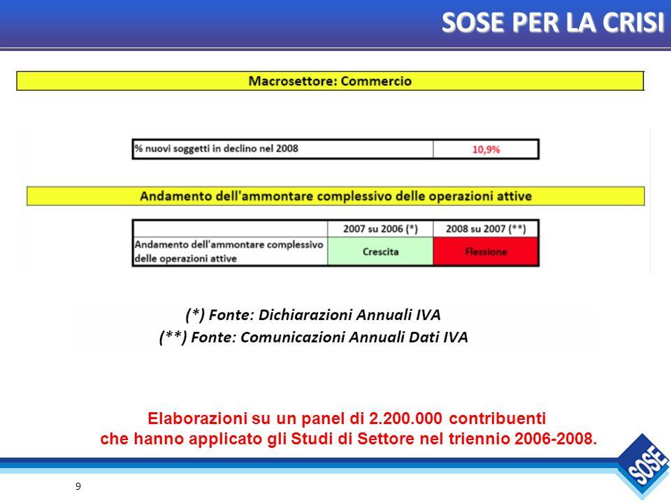 SOSE PER LA CRISI 9 Elaborazioni su un panel di 2.200.000 contribuenti