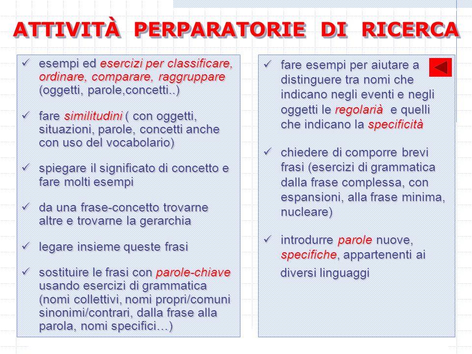 ATTIVITÀ PERPARATORIE DI RICERCA