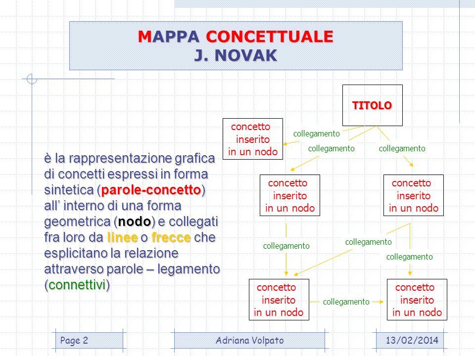 MAPPA CONCETTUALE J. NOVAK