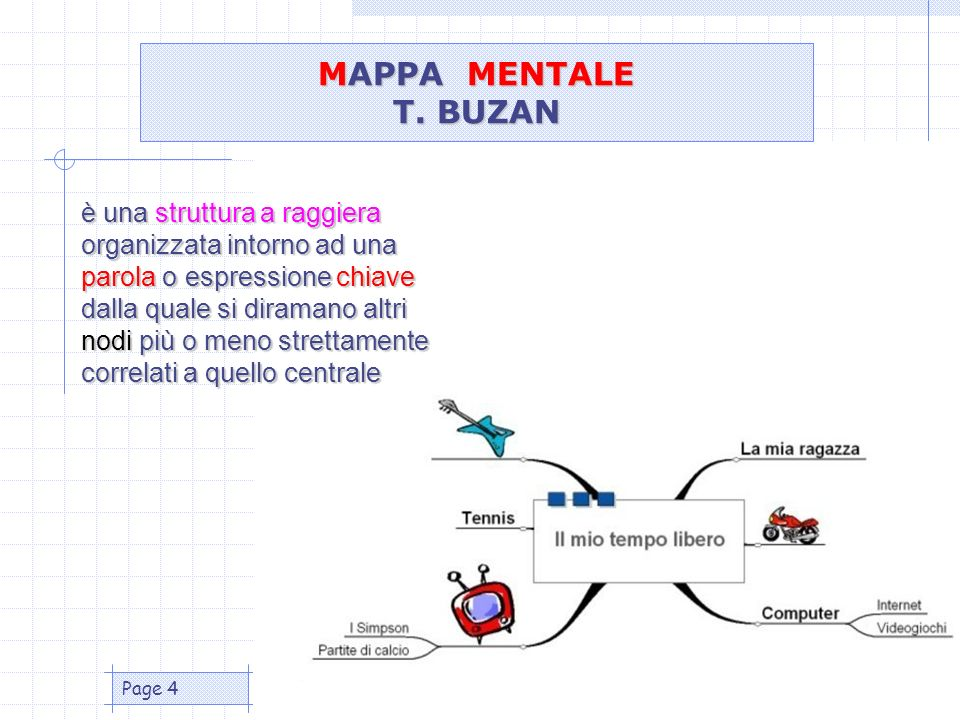 MAPPA MENTALE T. BUZAN è una struttura a raggiera