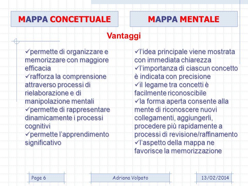 MAPPA CONCETTUALE MAPPA MENTALE Vantaggi